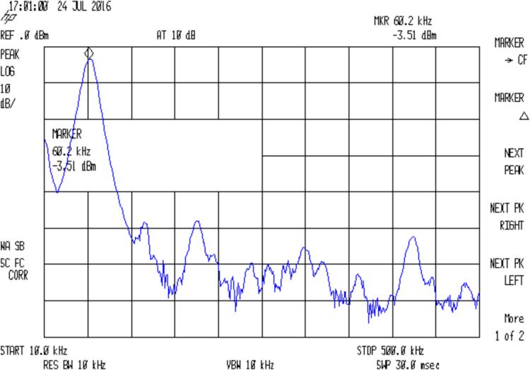 FG085 Fn Gen - 60 kHz sine - spectrum