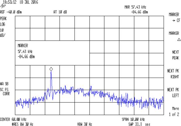 Loop - 40T 1nF - spectrum