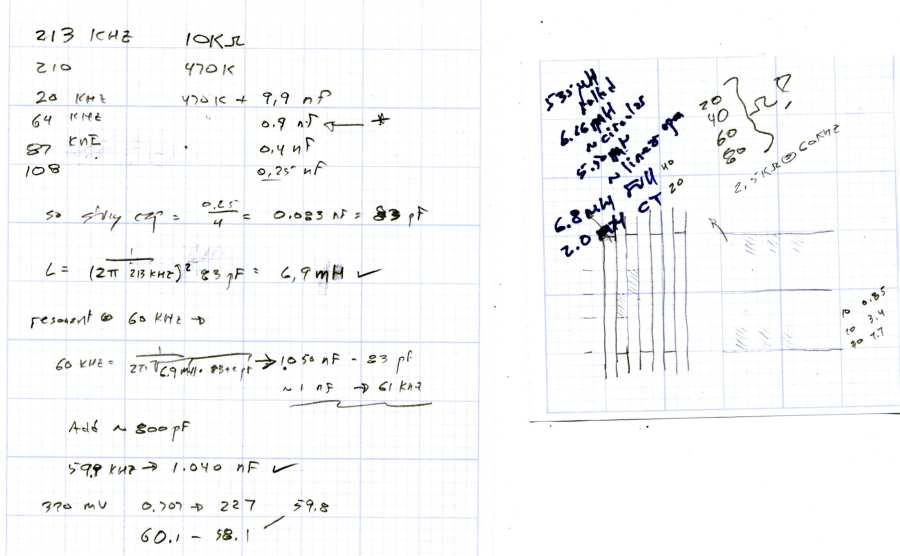 Loop antenna tuning - measurements