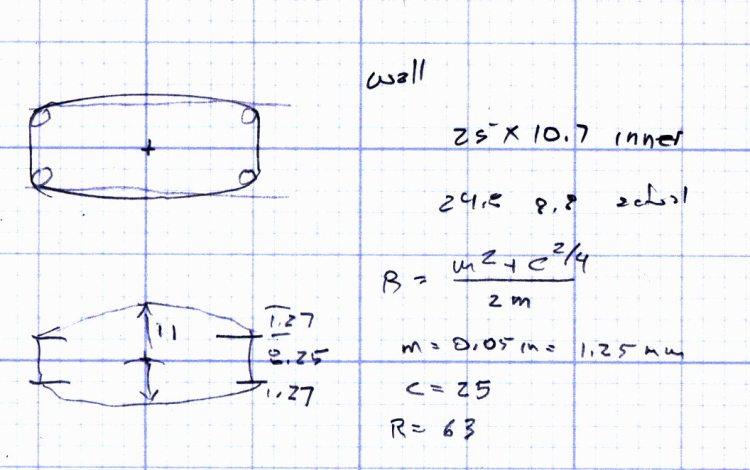 Miniblind Endcap dimension doodle