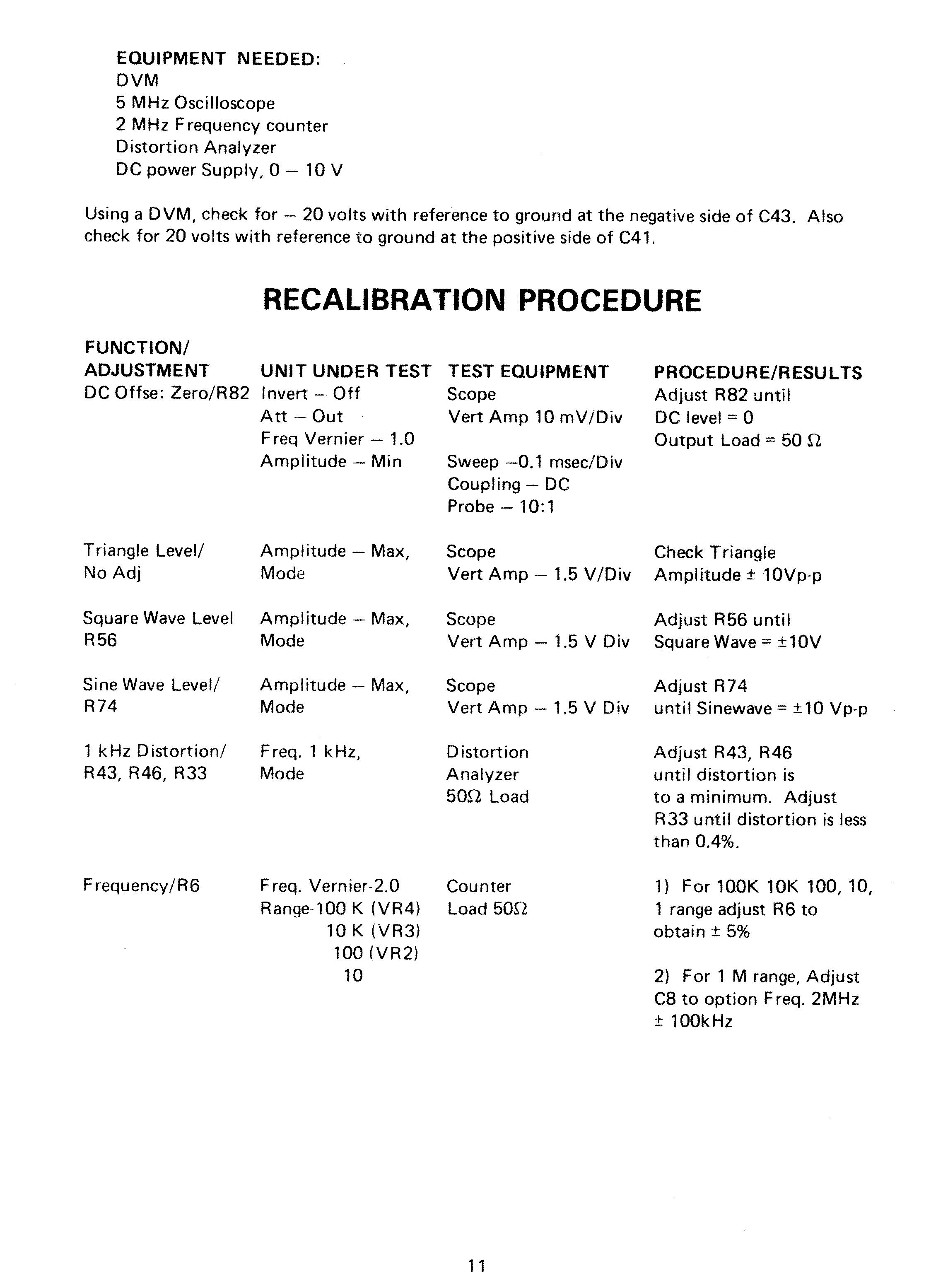 инструкция осциллографа сага