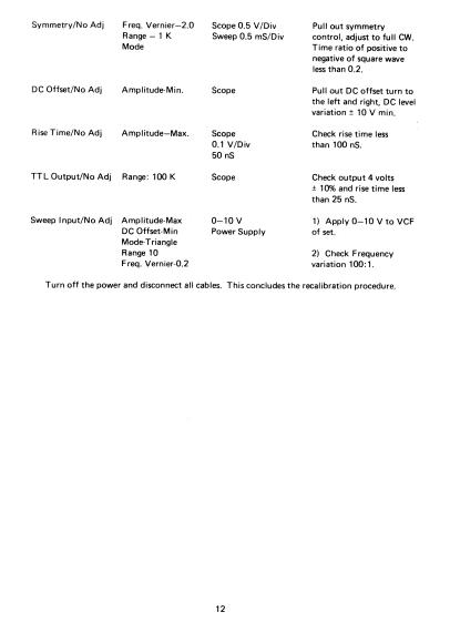 Fordham FG-801 Manual - Page 12