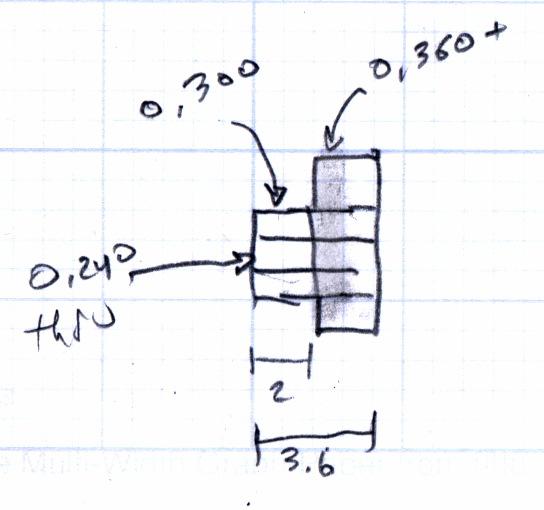 Fordham FG-801 Function Generator - Replacement Switch Bushing