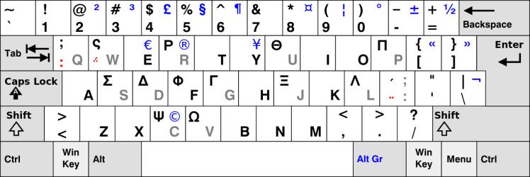 Greek keyboard layout