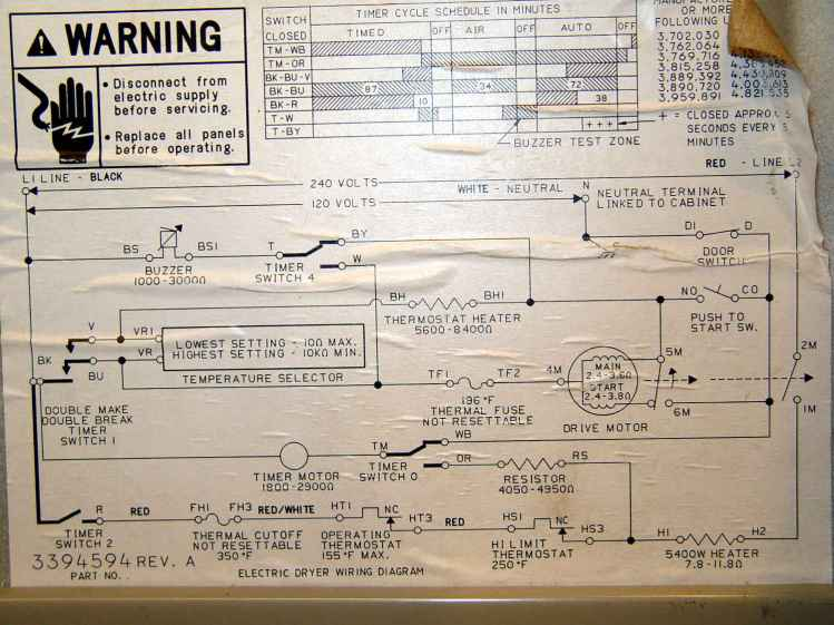 Kenmore clothes dryer 110.96282100 - wiring diagram