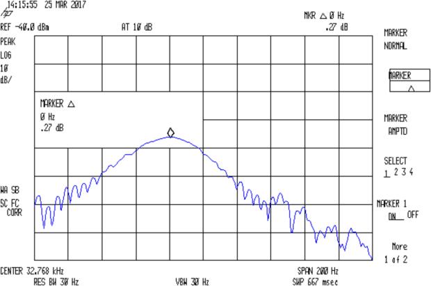 Quartz Resonator 32.764-5 no-34.6 pF delta