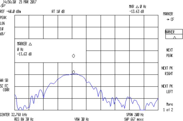 Quartz Resonator 32.764-5 no cap delta
