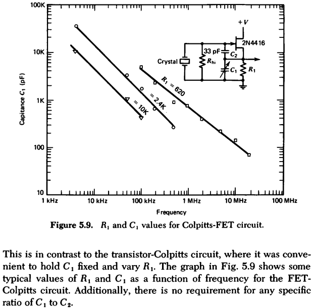 Colpitts JFET RC Values