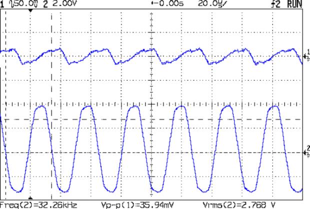 AD8310 - 1 kHz VBW cap - 32 kHz - VBW ripple
