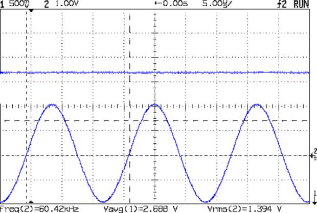 AD8310 - 1 kHz VBW cap - 60 kHz 1.394 V