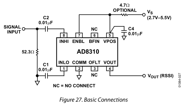 AD8310 Datasheet - Basic Connections diagram
