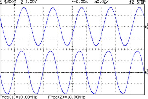 DDS GPS - 10 MHz -48 Hz offset - zero beat