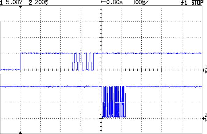 IIC Timing - DDS to SPI - IIC to DAC