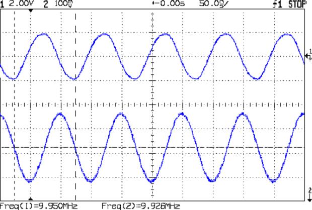 Zero-beat oscillator