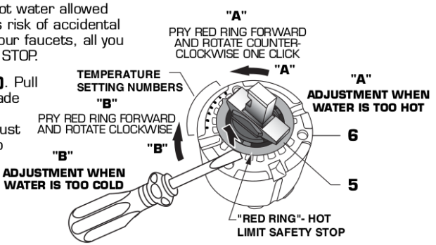 American Standard Elite 4453 4454 faucet - hot limit stop diagram