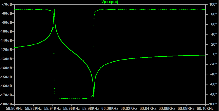 Simulation - 60 kHz resonator