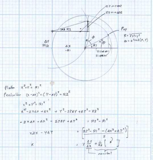 Rotary Plotter - geometry 2