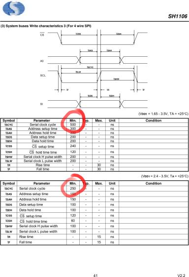 SH1106 OLED Controller - SPI timing