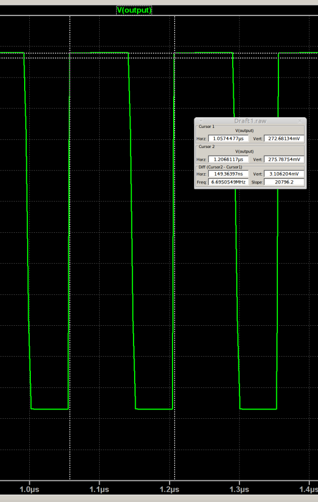 Ham-It-Up Test Signal source - LTSpice waveform