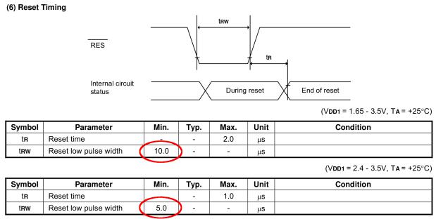 SH1106 - Reset Timing Specs