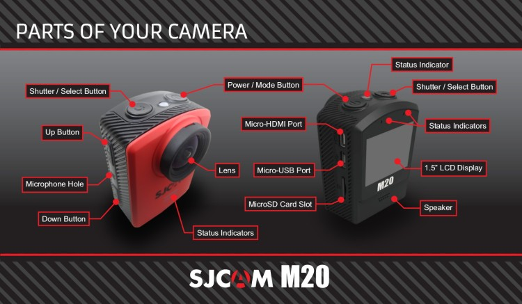 SJCAM M20 Overview - Manual pg 5