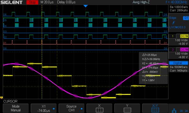 Analog 4 kHz @ 40 kHz - SPI demo overview