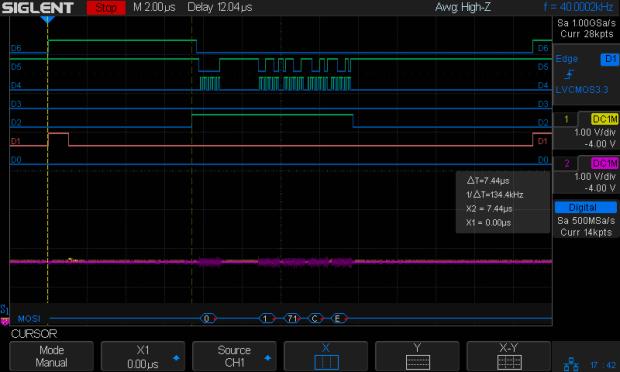 DDS Mock - 0 VAC - SPI