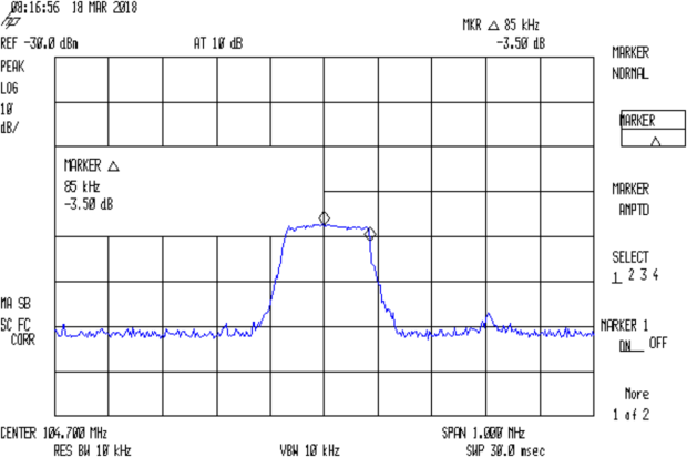FM 104.7 MHz peak hold