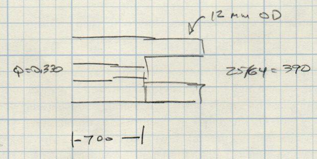 Ground 12 mm rod - Sakura pen drill diameters
