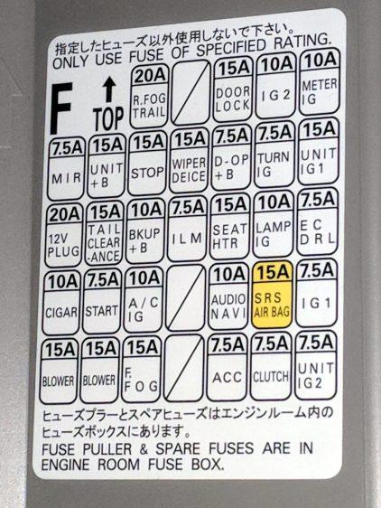 2015 Subaru Forester - dashboard fuse ID