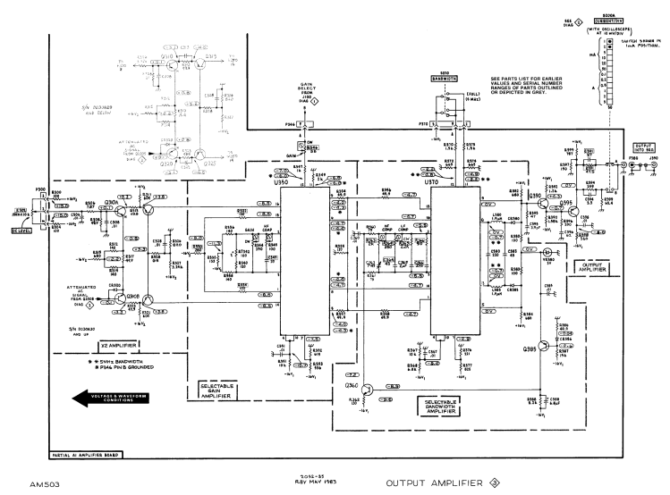 Tek AM503 Current Probe Amplifier - p 61 - Output Amplifier schematic
