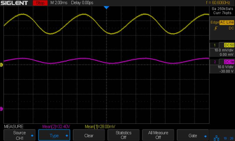 COB LED 3x3W - 10 W driver - 100 mA-div 10 V-div