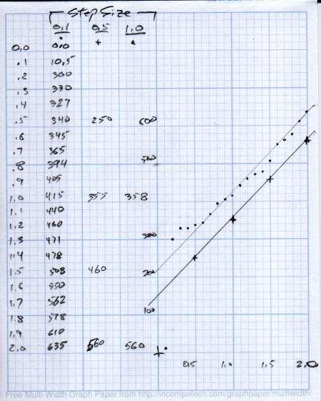 MPCNC - Drag Knife Holder - spring constant