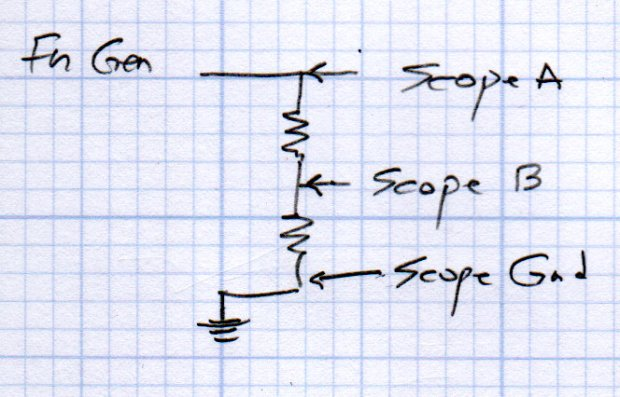 Resistor voltage divider - oscilloscope connections