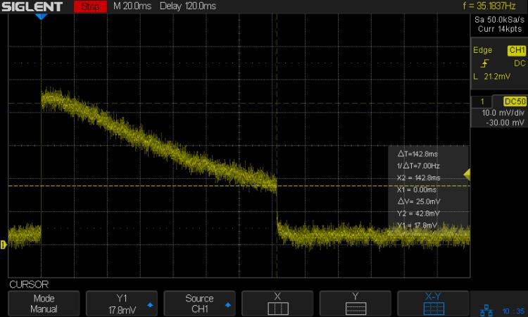 Astable - NP-BX1 4V - 100mA-div