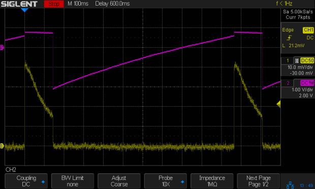 Astable - NP-BX1 4V - base V - 100mA-div