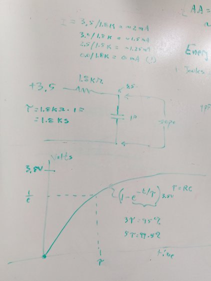 Session 6 - Whiteboard 1 - exponential detail