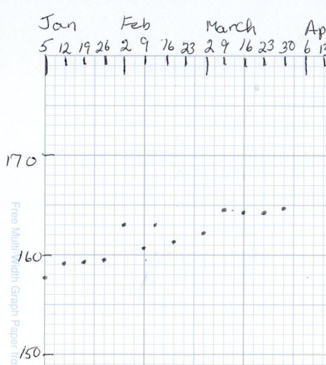 Weight Chart 2019-03 - Ed