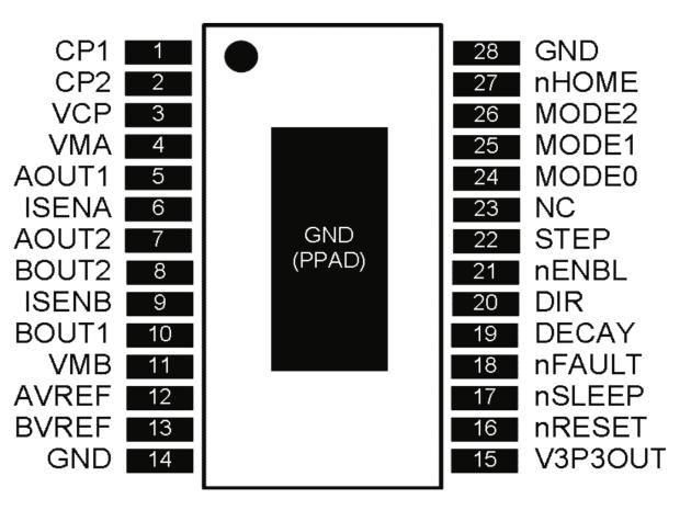 DRV8825 pinout