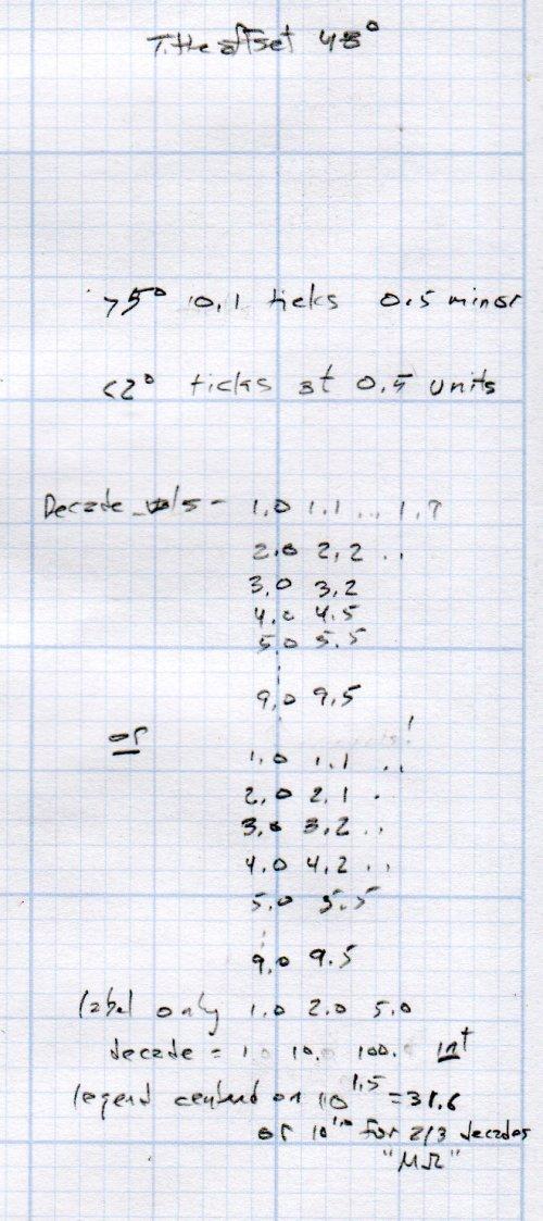 Tektronix Circuit Computer - decade tick doodles