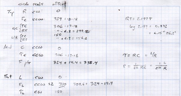 Tektronix Circuit Computer - scale angle tabulation
