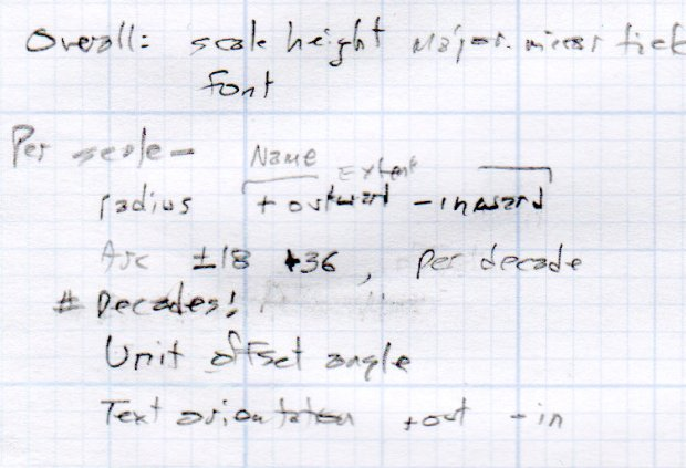 Tektronix Circuit Computer - scale parameters