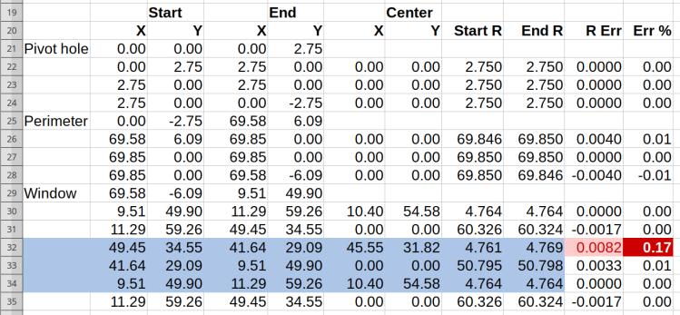 Spreadsheet - GCMC 2 digit - full path - detail