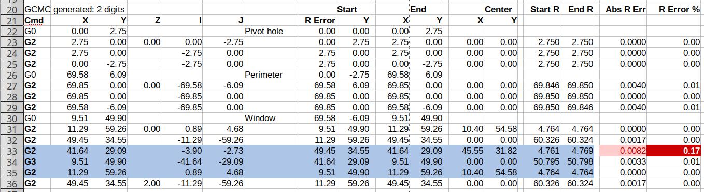 Spreadsheet - GCMC 2 digit - full path