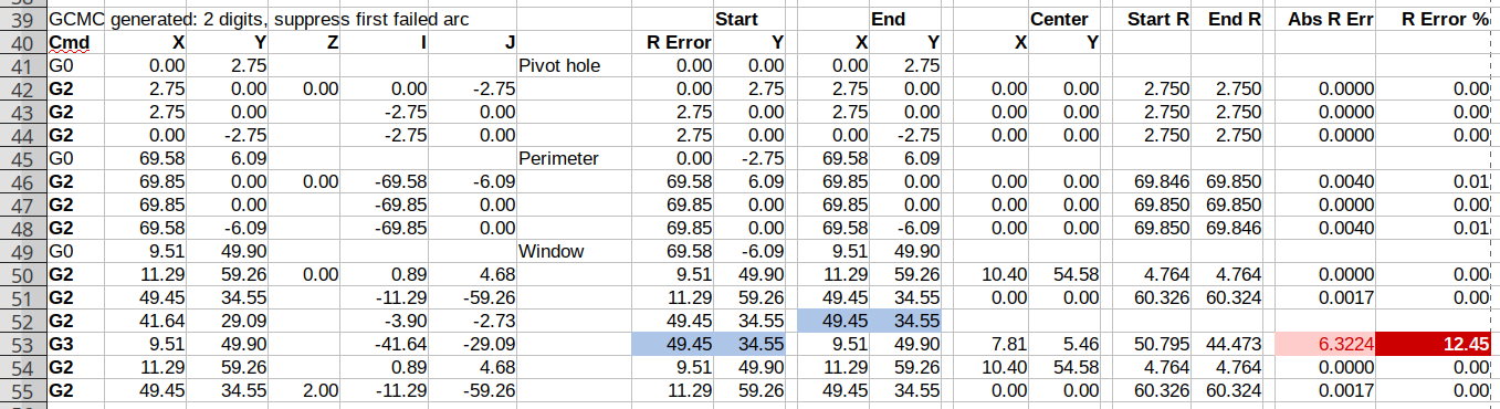 Spreadsheet - GCMC 2 digit - suppress first failed arc