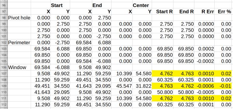 Spreadsheet - GCMC 3 digit - detail