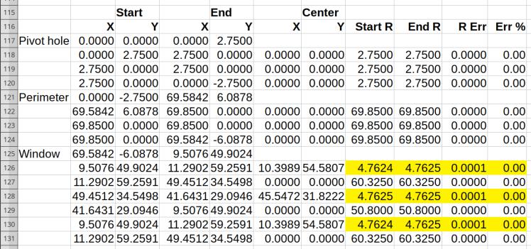 Spreadsheet - GCMC 4 digit - detail