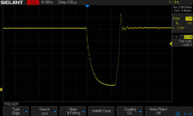 Test B pulse