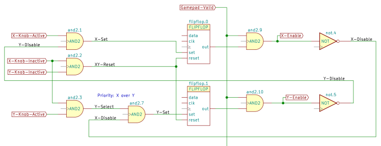 Gamepad Axis Priority - schematic sample