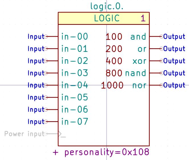 Kicad symbol - LOGIC